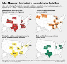 New safety measures in wake of Sandy Hook massacre http://on.wsj.com/1rxVlGb
