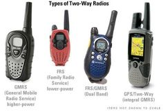 Types of Two-way Radios