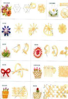 hilos-enredados: flores bordadas con cintas