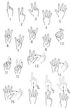 ASL number chart including examples of fractions.