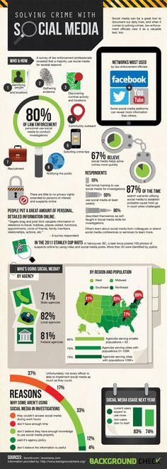 Solving Crime With Social Media #Infographic #SocialMedia