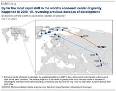 Evolution of the Earth's economic center of gravity