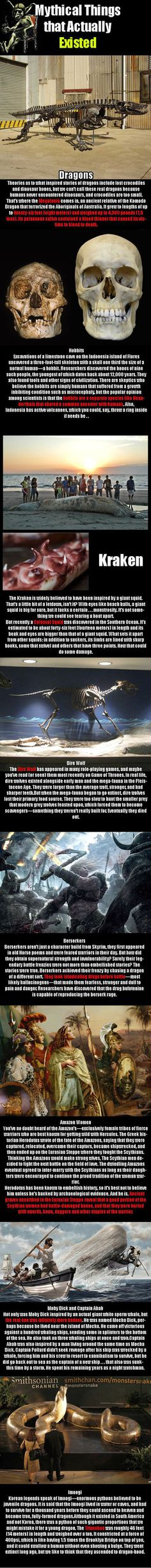 8 Mythical creatures that actually existed…