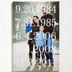 I love this wall art idea! It's a canvas art print that you can personalize with any photo and all your special dates as a family or couple! I love the font and subtle design! This would be a beautiful addition to a gallery wall!