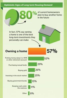 Buying a home is safer bet than buying Gold according to this real estate infographic