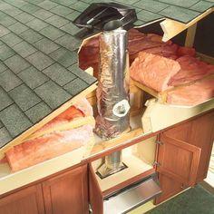 Floor ductwork penetration damper Fire