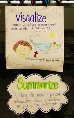 visualize and summarize anchor charts