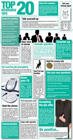 Top 20 interview tips: 20 Top Tips to excel in your Interviews ranging from demeanor exercises to knowing the company, prepare the questions to Accepting the Job Offer in comprehensive details. Source: InRetail.co.uk | Get the best jobs in India only @ ApnaCircle.com/jobs board