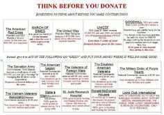 Charity Navigator: Social Media: Don't Believe Everything You Read food for thought, foods, stuff, social media, organizations, pockets, interest info, donat, medium