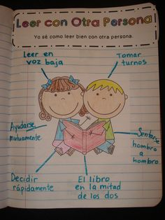 Anchor Chart for Reading with Someone that Students keep in their Interactive Notebooks; comportamientos de leer con otra persona para cuadernos interactivos