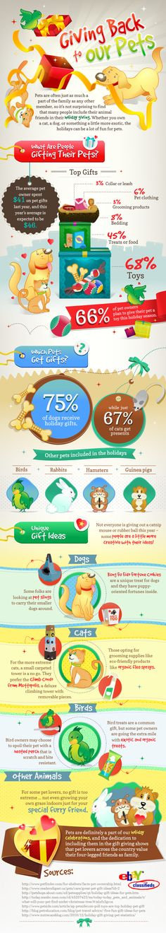 Giving Back to Our Pets #caninecommunityreporters #wccrtv #pamppllc #caninemarketing #petinfographics #doginfographics #dogs