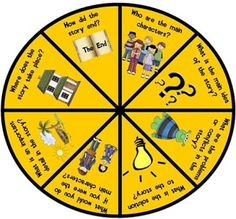 Classroom Freebies: Rockin' Teacher Materials: Spinners for All Your Spinning Needs . . . and a F...