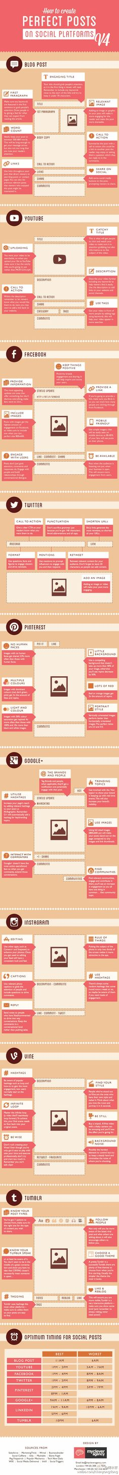 How to create social media posts. #infographic