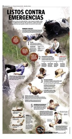 Que hacer ante un accidente de coche #infografia #infographic