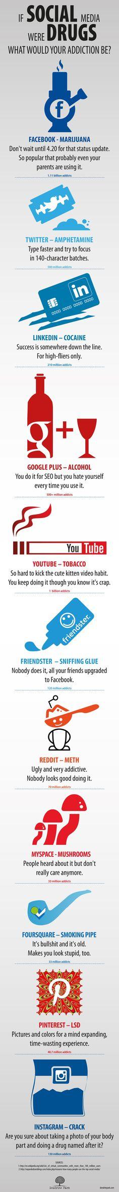 platform, laugh, stuff, funni, social media, infograph, socialmedia, medium, drug