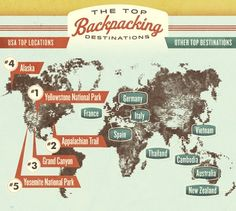 Backpacking tips : The Top Backpacking Destinations   Travel Around The World