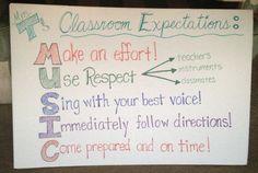 My music classroom rules :-)