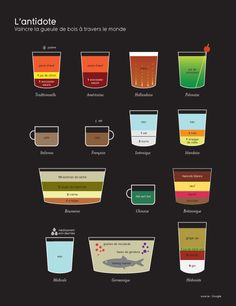 L'Antidote by David McCandless #Infographic #Hangover_Cures