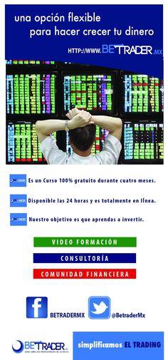 Aprendamos un sistema de trading que busque ganar de forma consistente.