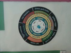 Here is an up-close picture of our chore wheel. The circles are (from inner to outer): 1) kitchen chore, 2) bathroom chore (they do the same chore each day, just switching between the different bathrooms), 3) weekly focus area (this is the area they draw random chore sticks for), and 4) daily responsibility.