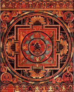Mandala of an Esoteric Form of Vajrapani Central Tibet, 15th century 69.5 x 53.5 cm