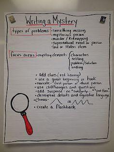 fourth, writing anchor charts, fabul, classroom, write mysteri, mysteri write, mysteri unit, mystery writing, reading activities