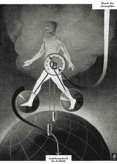 Pendel Mensch by Fritz Kahn