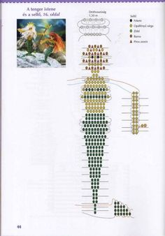 schema for mermaid. #seed #bead #tutorial