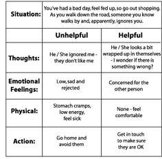 Worksheets High School Psychology Worksheets high school psychology worksheets imperialdesignstudio social skills on cognitive distortions free