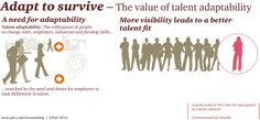 PwC's Adapt to Survive study looks at the value of talent adaptability. More: http://www.pwc.com/gx/en/hr-management-services/publications/talent-adaptability/index.jhtml