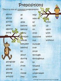 free list of common prepositions #Esl #ELT #EFL #learnenglish