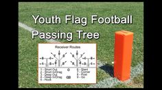 Youth Flag Football Passing Tree - Demonstration on what it is with animations for each of the routes.