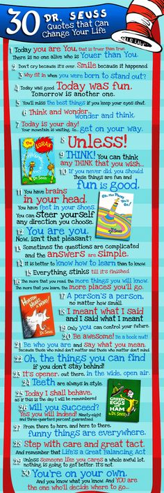 Dr. Seuss Quotes!