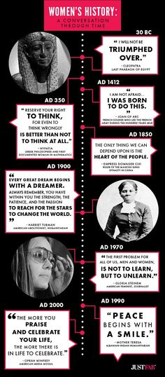 [Infographic] Women's History Month: ...words of the world's most remarkable women. #quotes