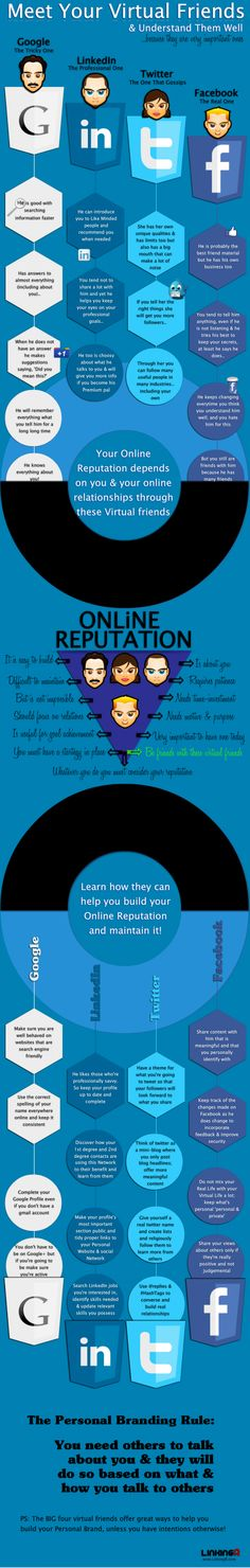 Meet your virtual friends & understand friends #infographic