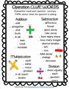 Math Operation Clue Words