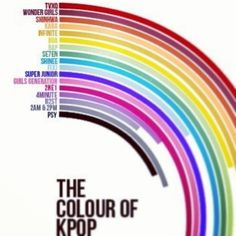 The Many colors of KPOP!!