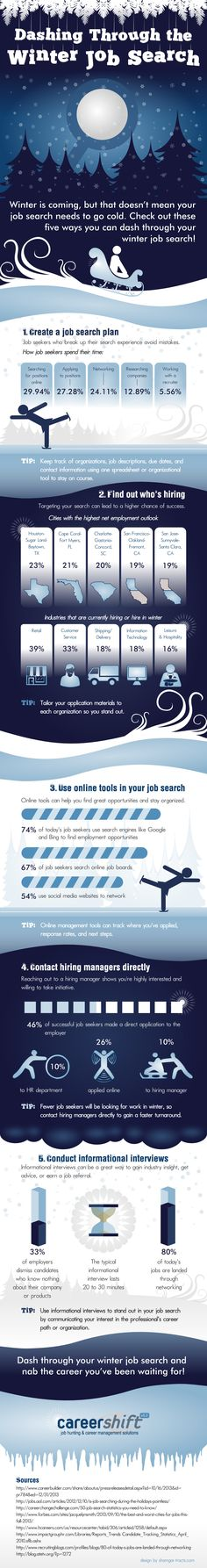 Dashing Through The Winter Job Search [INFOGRAPHIC] - CareerEnlightenment.com