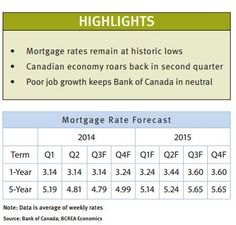 Canadian Mortgage Rate Forcast 2014 - 2015