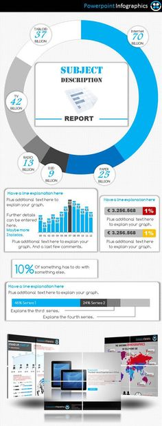 #InfoGraphic - Budget Spending