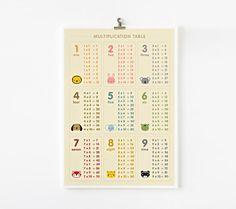 Multiplication table art print