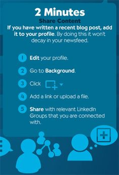 LinkedIn: 5 Minute Daily Marketing Plan (Advanced) -  For three minutes, submit a shared piece of content to the LinkedIn Today editors. Email to publisher@linkedin.com. Here are a few things LinkedIn likes to see in content they feature: A LinkedIn Share button on your website. Have you shared the content on LinkedIn? #LinkedIn #Marketing