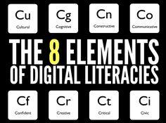 The 8 Key Elements Of Digital Literacy