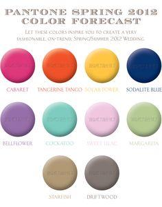 Spring 2012  Pantone colour forecast