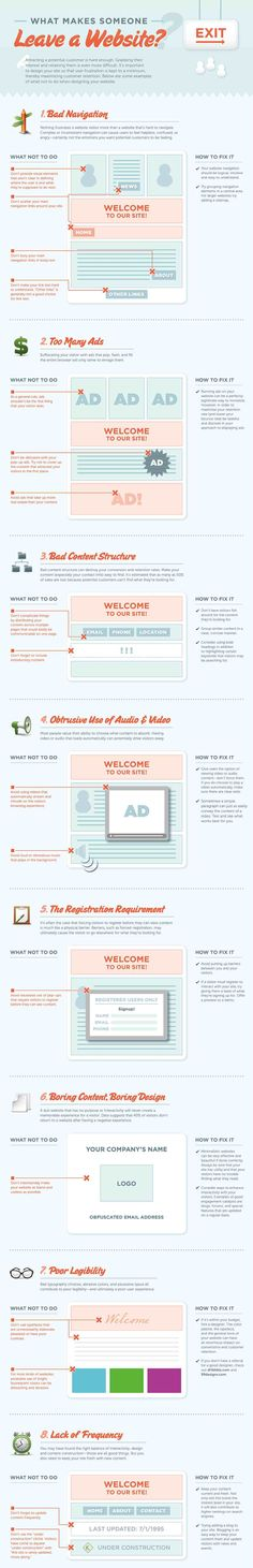 What makes someone leave a website #infographic