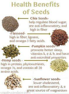 22 Amazing Health Benefits Of Chia Seeds