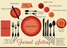 Excellent information on setting a formal dinner table from Rebecca Hoskins on the blog of Weddingandpartynetwork.com - http://www.weddingandpartynetwork.com/blog/etiquette/setting-proper-dinner-table/