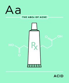 The ABC's of Acne: W