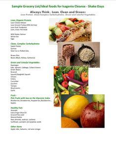 Sample grocery list ideal for isagenix shake days #isagenix cynbaysinger.isagenix.com