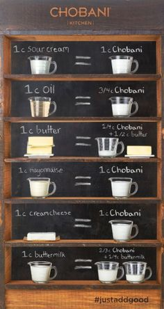 Guide to using Greek yogurt as a substitute for butter, oil, sour cream, mayo or cream cheese:: savvyliving